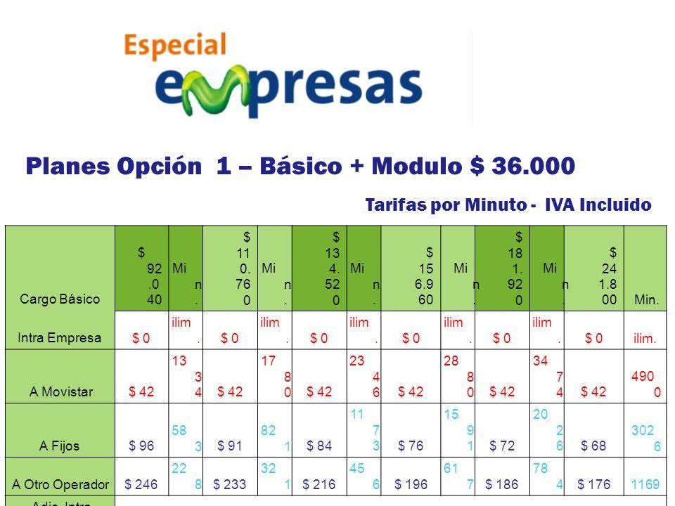 Planes Opción 1 – Básico + Modulo $ 36.000