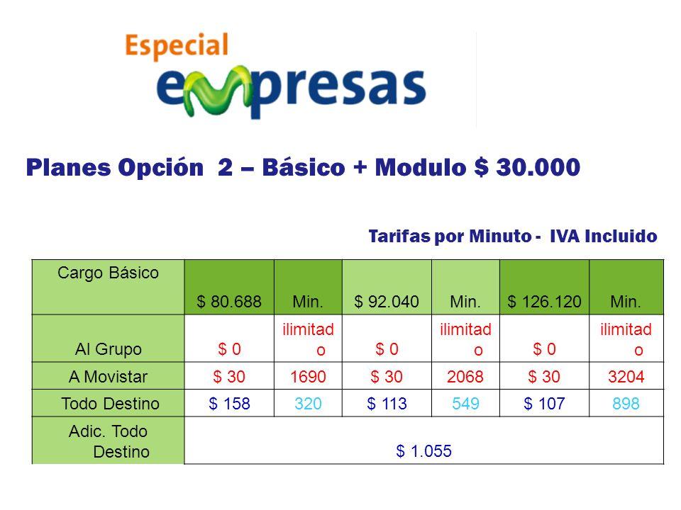 Planes Opción 2 – Básico + Modulo $ 30.000