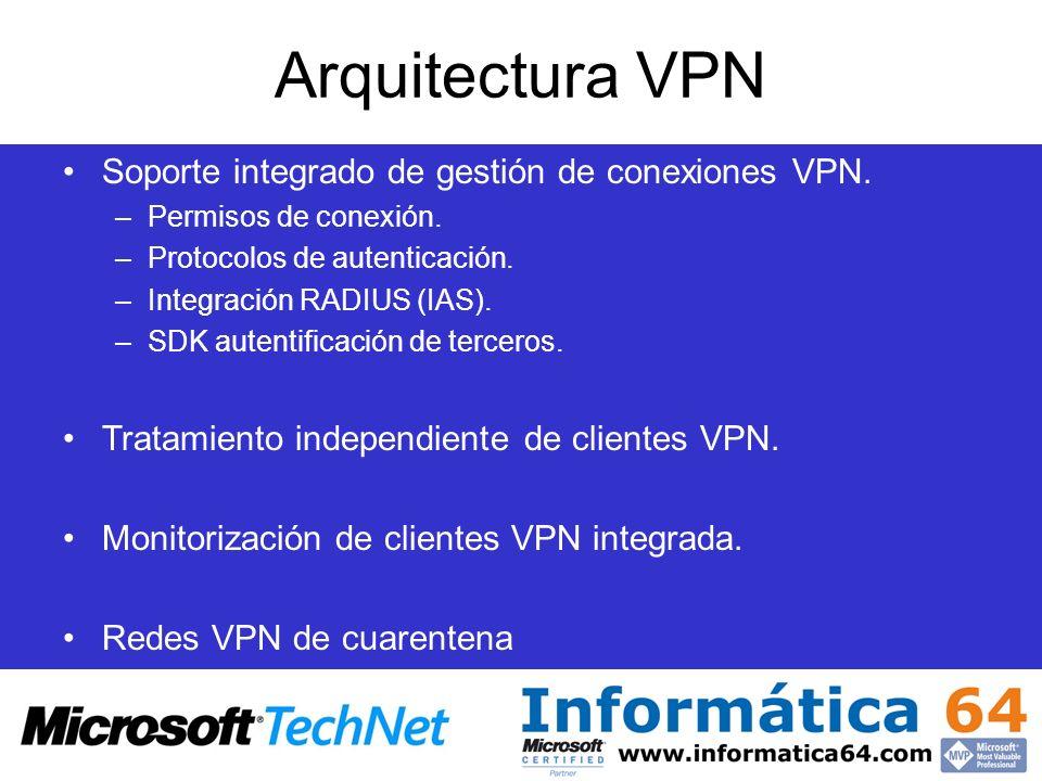 Arquitectura VPN Soporte integrado de gestión de conexiones VPN.