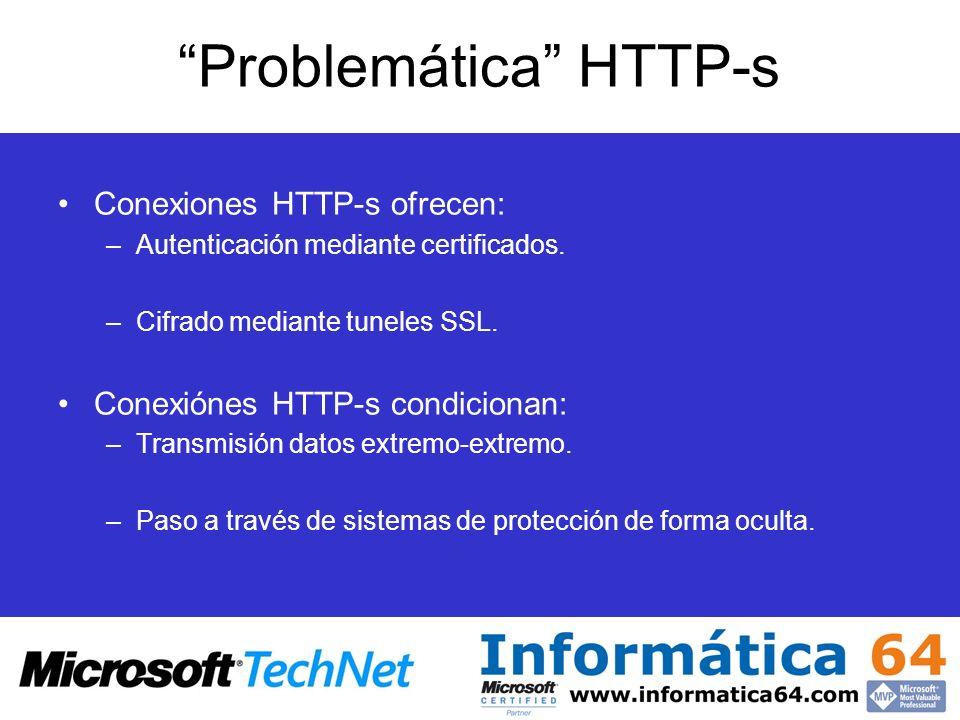 Problemática HTTP-s