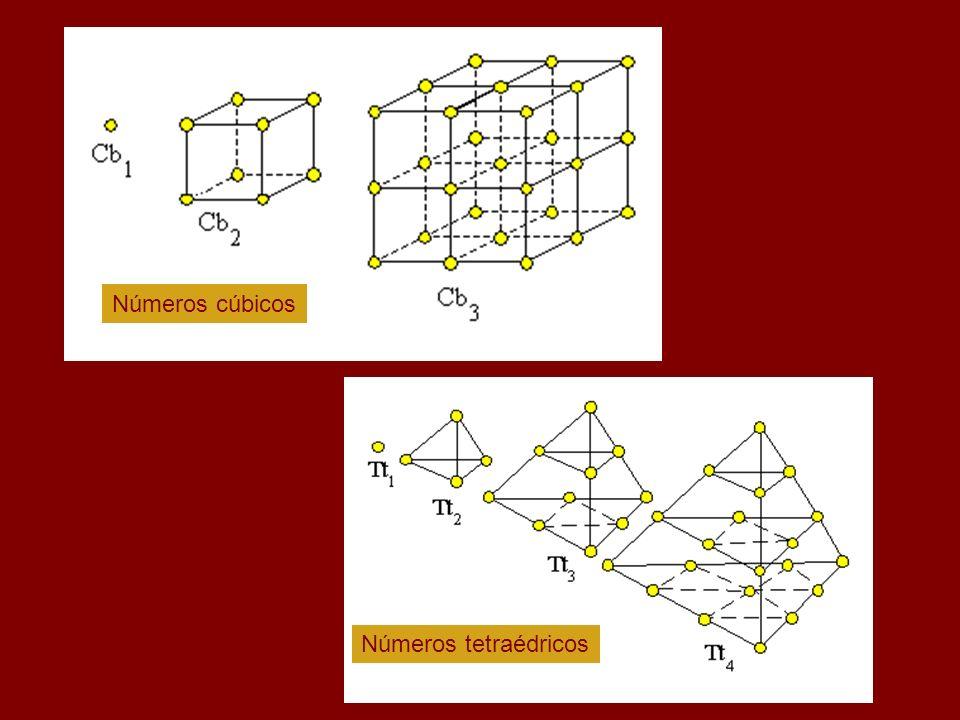 Números cúbicos Números tetraédricos