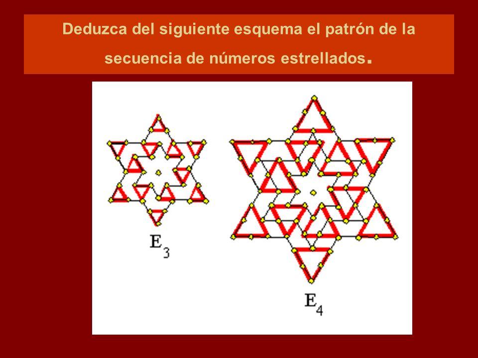 Deduzca del siguiente esquema el patrón de la secuencia de números estrellados.