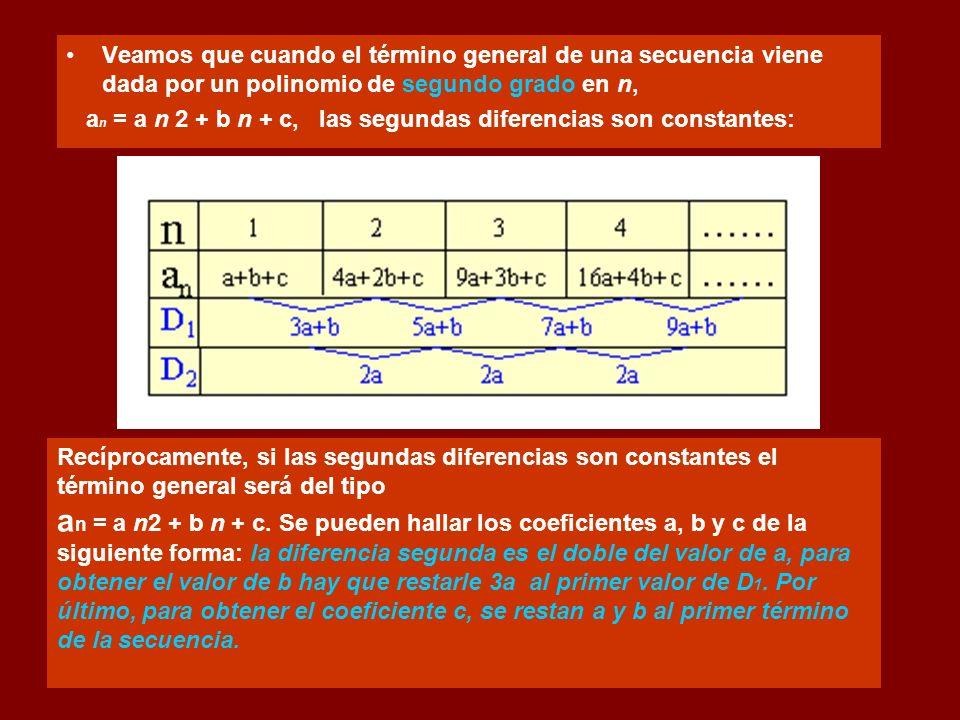 Veamos que cuando el término general de una secuencia viene dada por un polinomio de segundo grado en n,