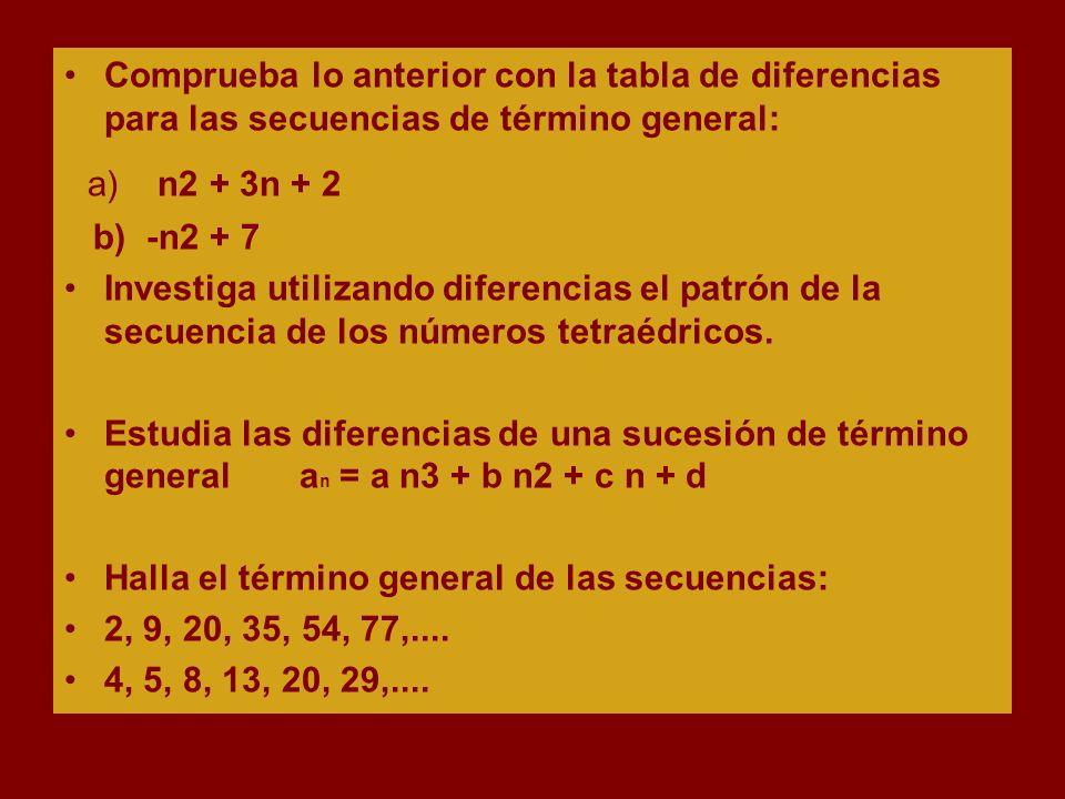 Comprueba lo anterior con la tabla de diferencias para las secuencias de término general: