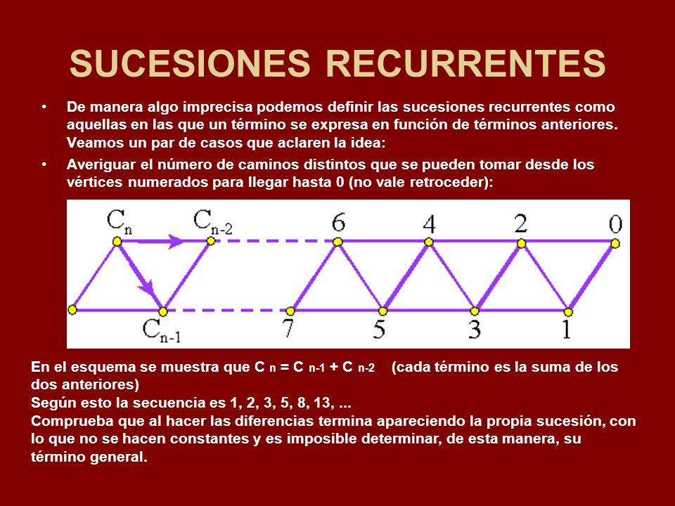 SUCESIONES RECURRENTES