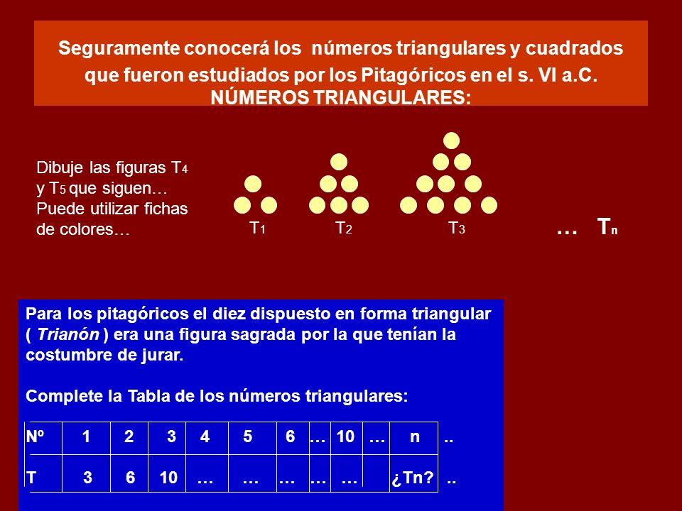 Seguramente conocerá los números triangulares y cuadrados que fueron estudiados por los Pitagóricos en el s. VI a.C. NÚMEROS TRIANGULARES: