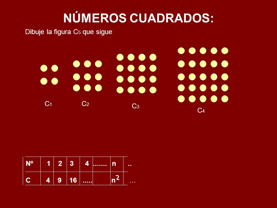 NÚMEROS CUADRADOS: Dibuje la figura C5 que sigue C1 C2 C3 C4