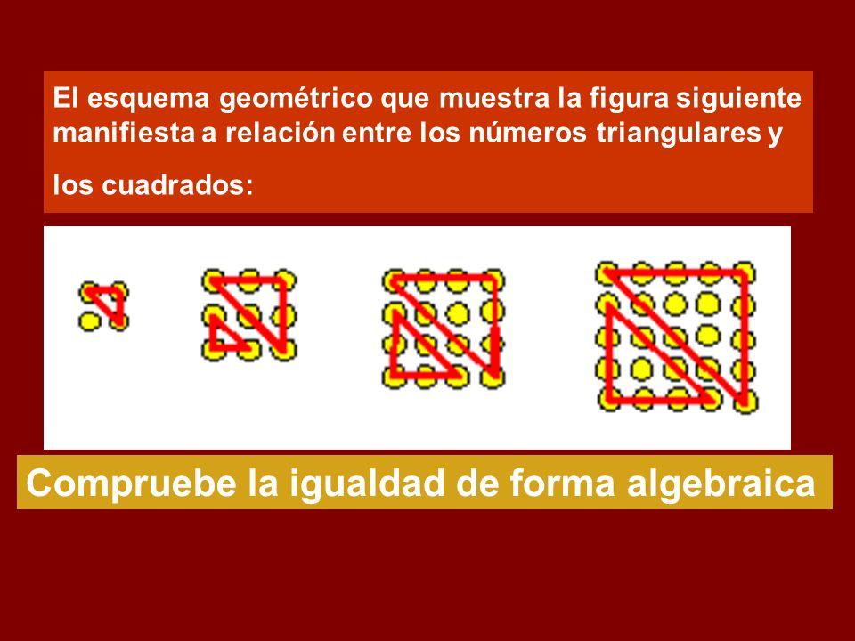 Compruebe la igualdad de forma algebraica