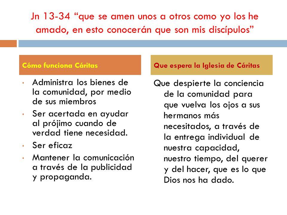 Jn 13-34 que se amen unos a otros como yo los he amado, en esto conocerán que son mis discípulos