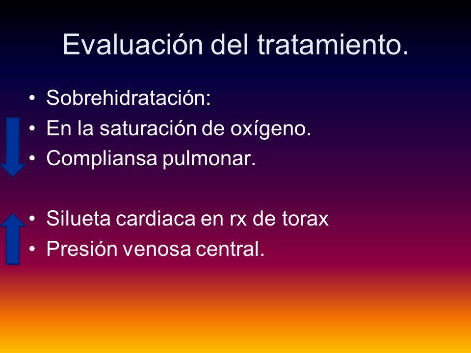 Evaluación del tratamiento.