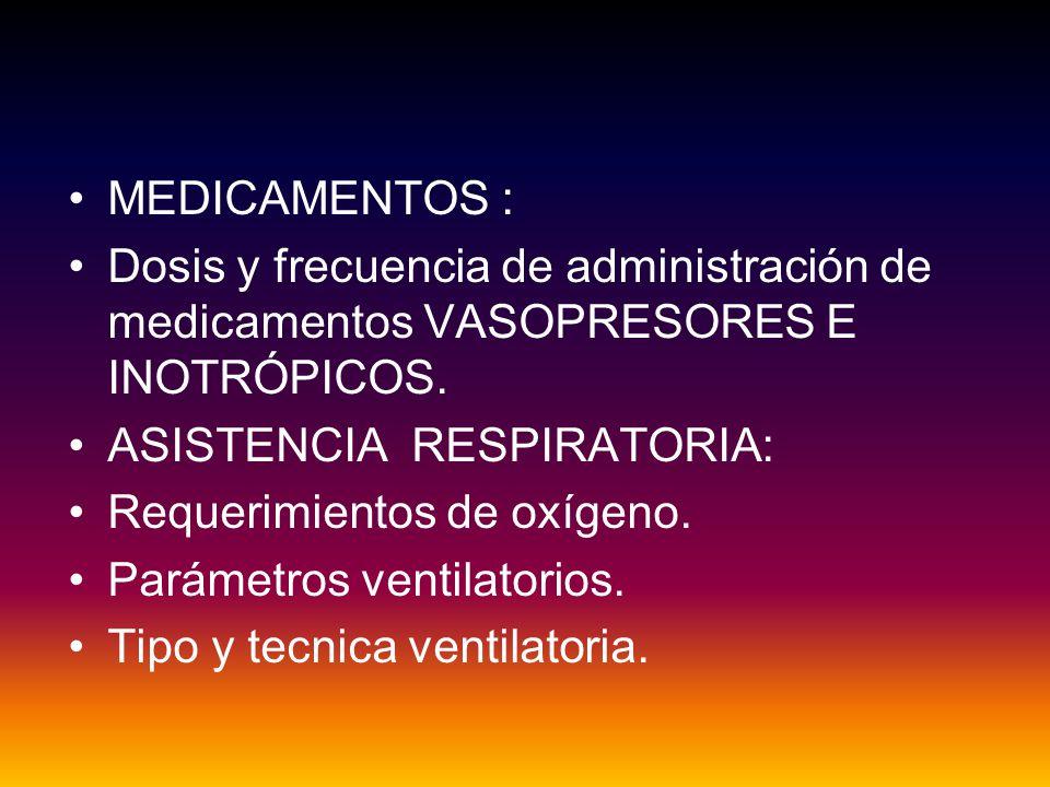 MEDICAMENTOS : Dosis y frecuencia de administración de medicamentos VASOPRESORES E INOTRÓPICOS. ASISTENCIA RESPIRATORIA: