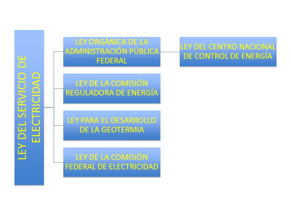 LEY DEL SERVICIO DE ELECTRICIDAD