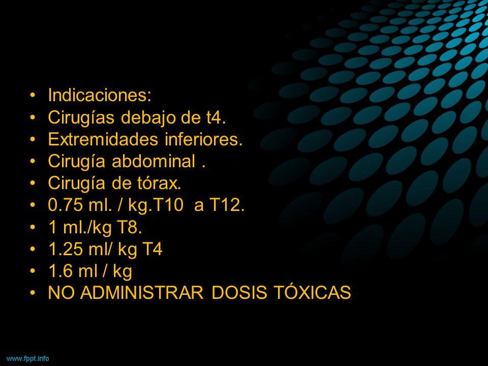 Indicaciones: Cirugías debajo de t4. Extremidades inferiores. Cirugía abdominal . Cirugía de tórax.