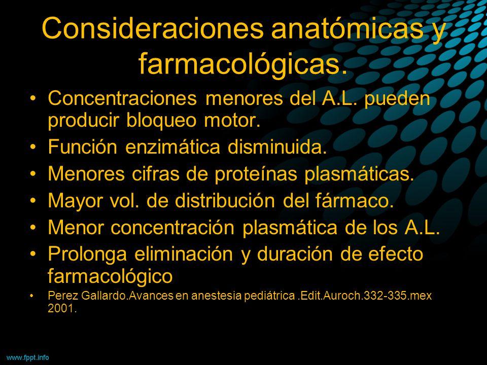 Consideraciones anatómicas y farmacológicas.