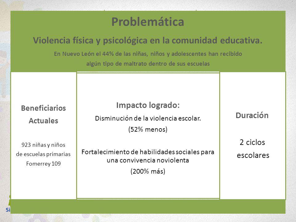 Problemática Violencia física y psicológica en la comunidad educativa.