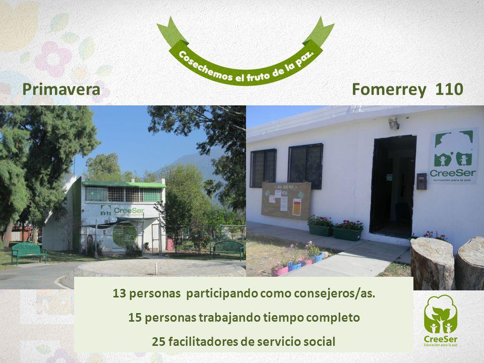 Primavera Fomerrey 110 13 personas participando como consejeros/as.
