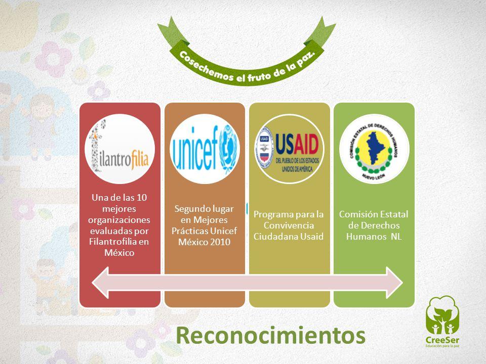 Una de las 10 mejores organizaciones evaluadas por Filantrofilia en México