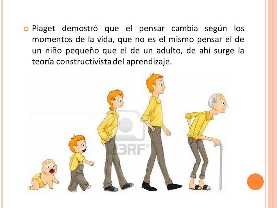 Piaget demostró que el pensar cambia según los momentos de la vida, que no es el mismo pensar el de un niño pequeño que el de un adulto, de ahí surge la teoría constructivista del aprendizaje.