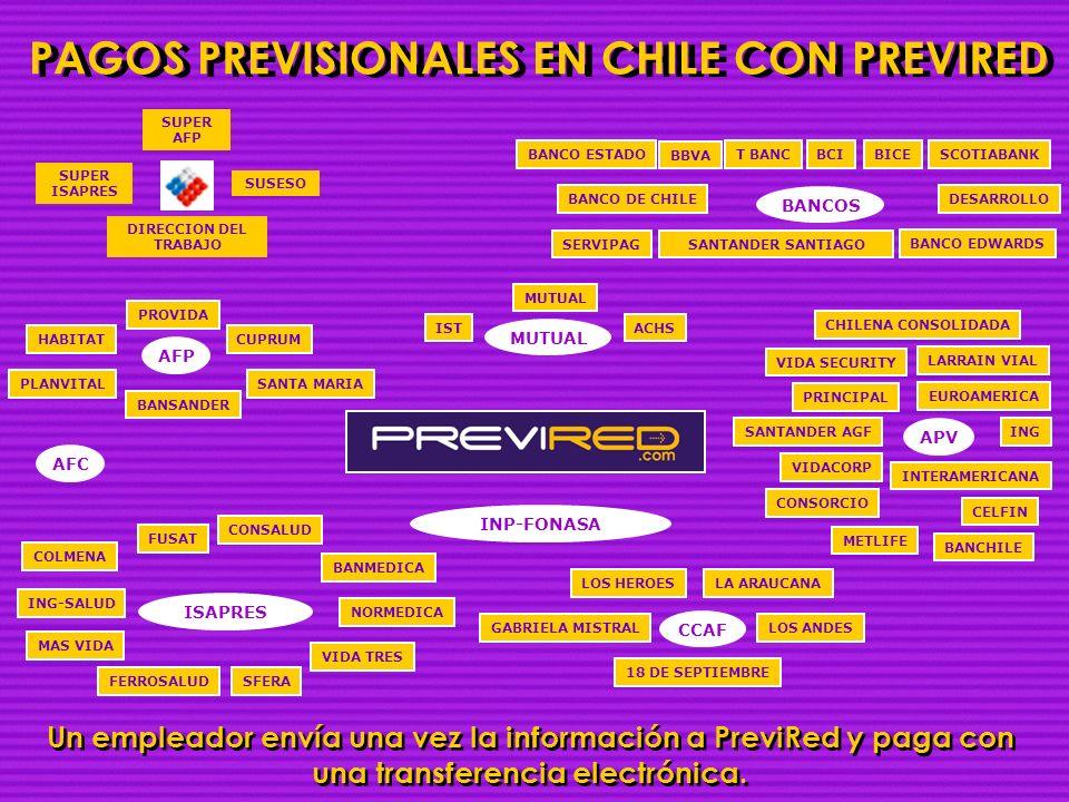 PAGOS PREVISIONALES EN CHILE CON PREVIRED