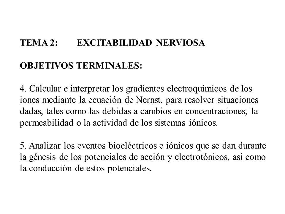 TEMA 2: EXCITABILIDAD NERVIOSA