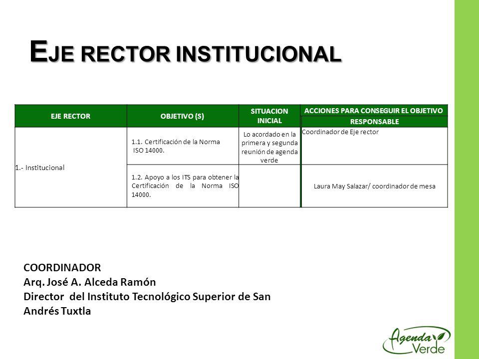 EJE RECTOR INSTITUCIONAL ACCIONES PARA CONSEGUIR EL OBJETIVO