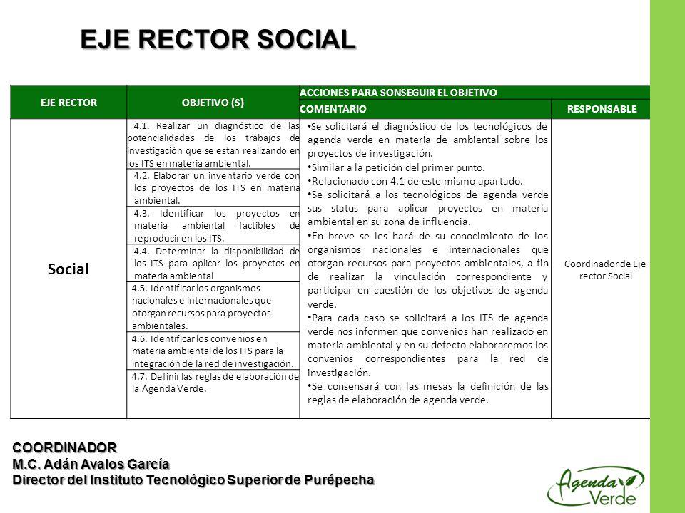 Coordinador de Eje rector Social