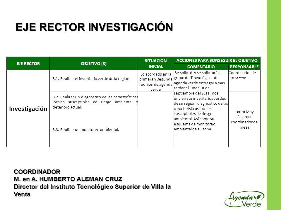 EJE RECTOR INVESTIGACIÓN ACCIONES PARA SONSEGUIR EL OBJETIVO