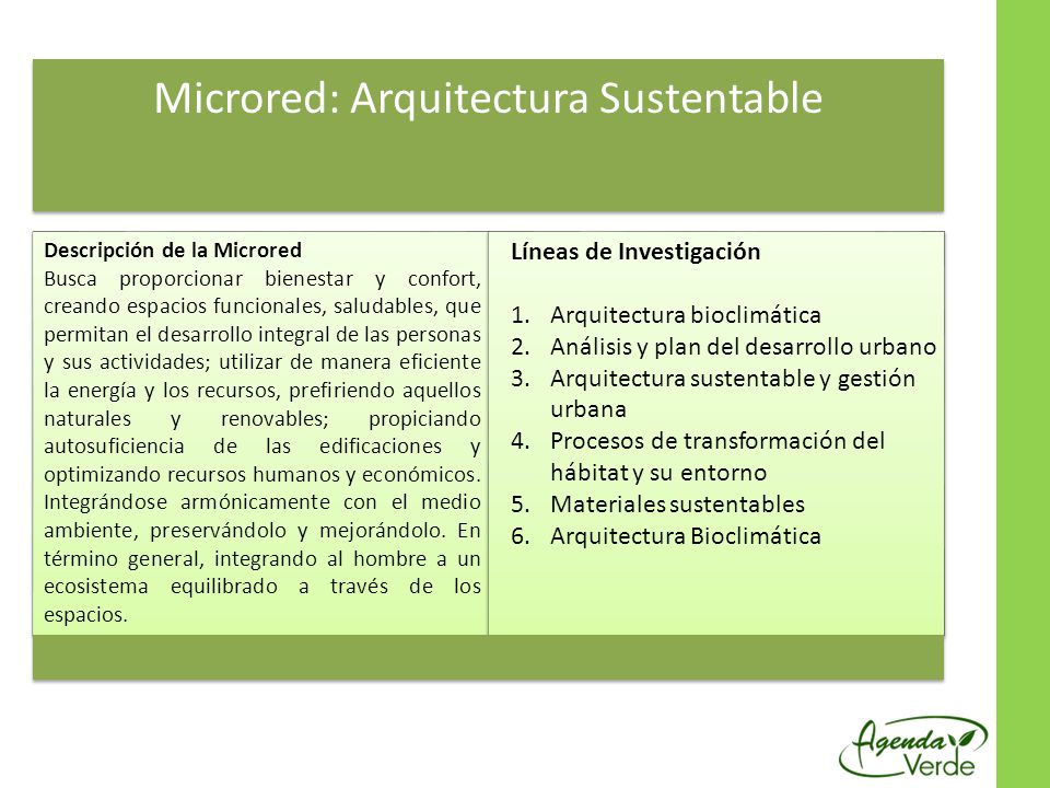Microred: Arquitectura Sustentable