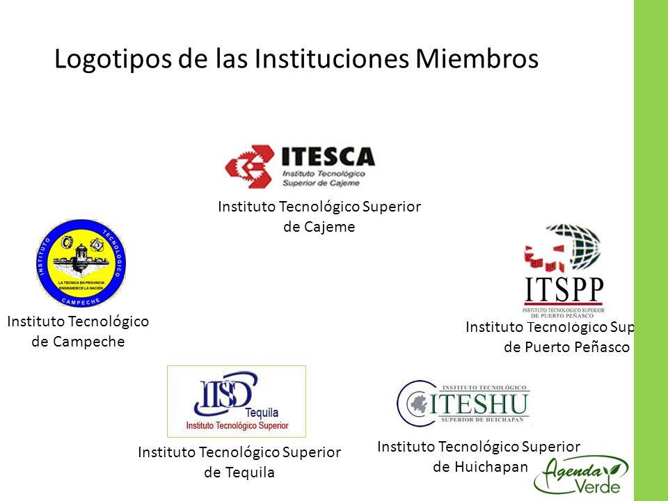 Logotipos de las Instituciones Miembros