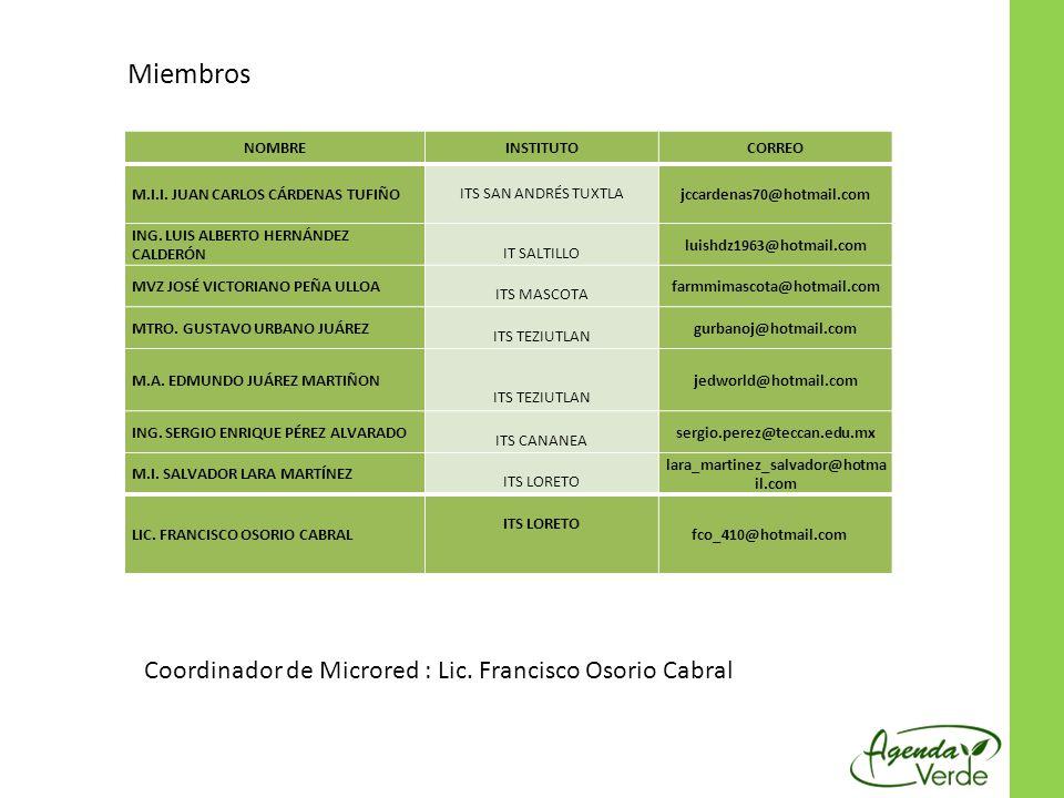 Miembros Coordinador de Microred : Lic. Francisco Osorio Cabral NOMBRE