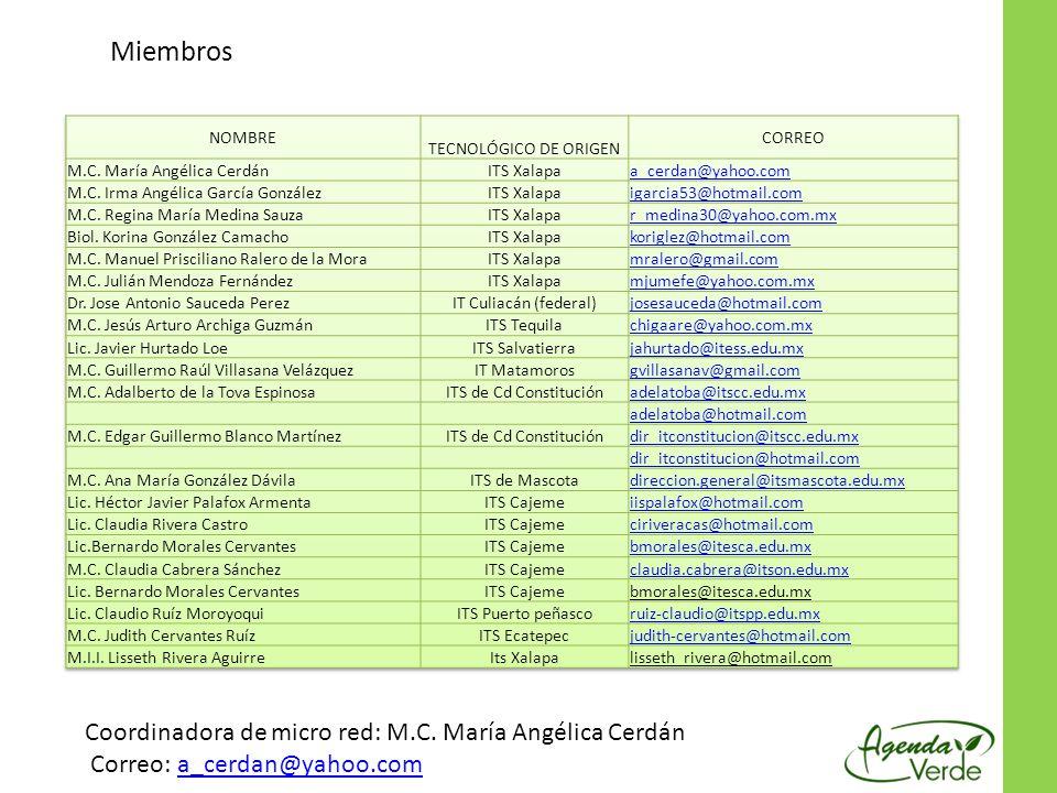 Miembros Coordinadora de micro red: M.C. María Angélica Cerdán
