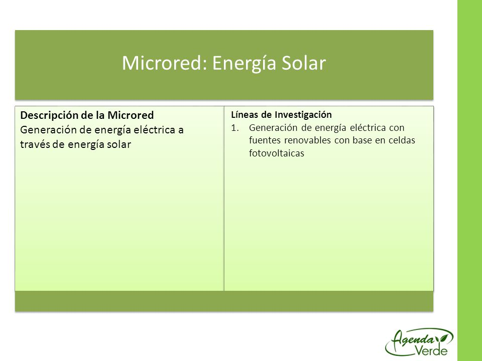 Microred: Energía Solar