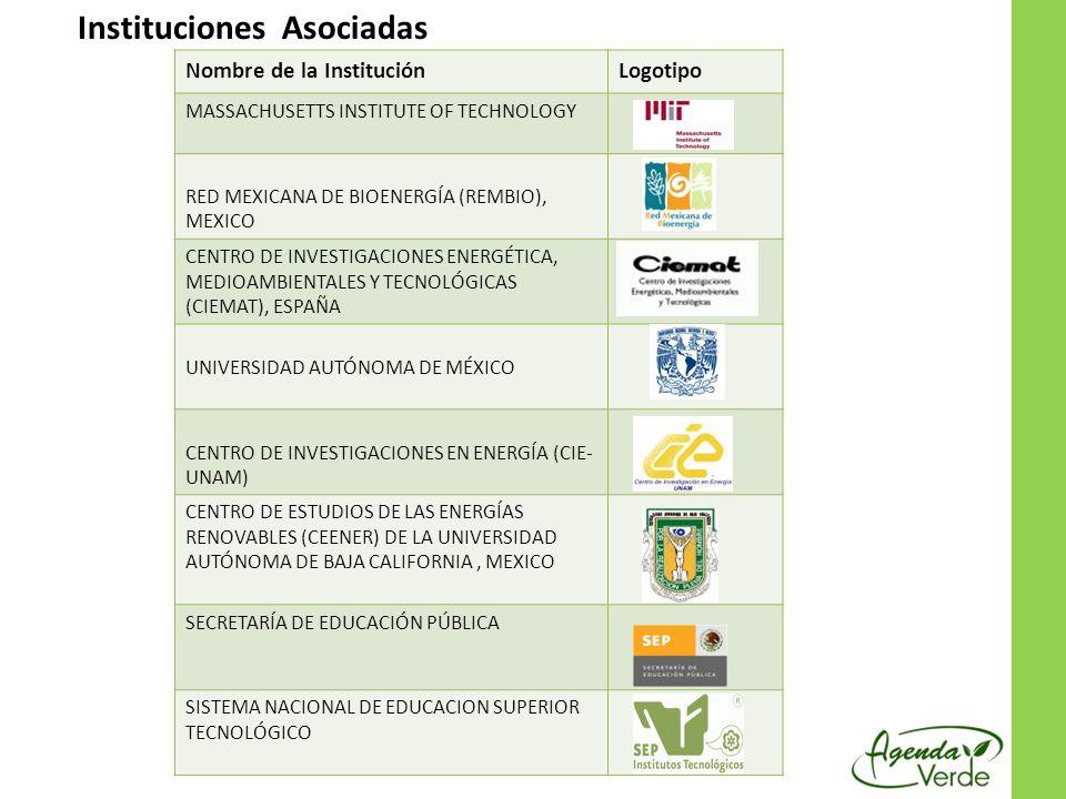 Instituciones Asociadas