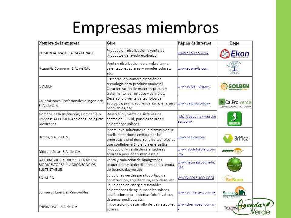 Empresas miembros Nombre de la empresa Giro Página de Internet Logo