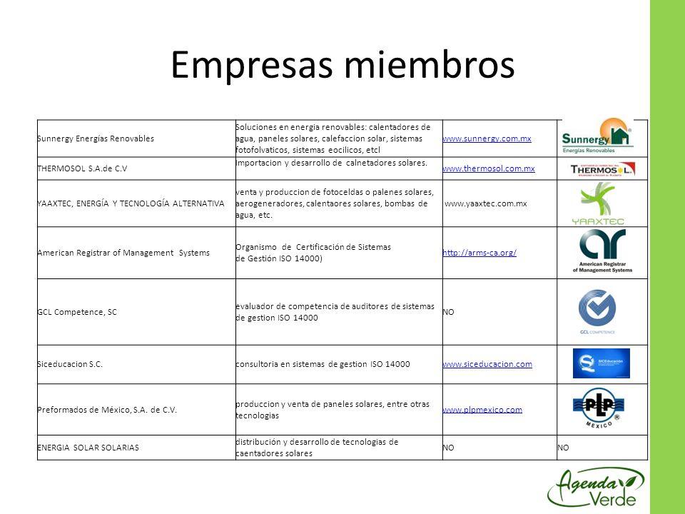 Empresas miembros Sunnergy Energías Renovables