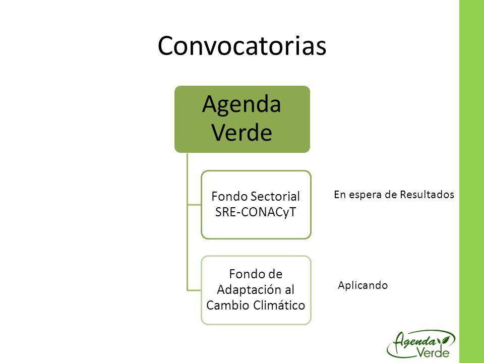 Convocatorias En espera de Resultados Aplicando Agenda Verde
