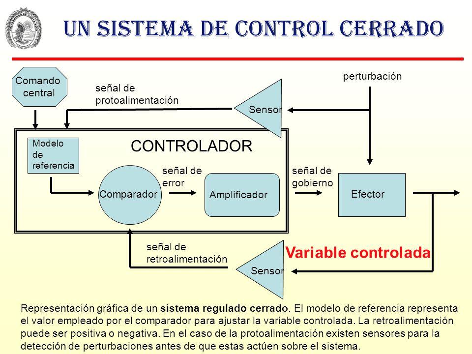 Un sistema de control cerrado