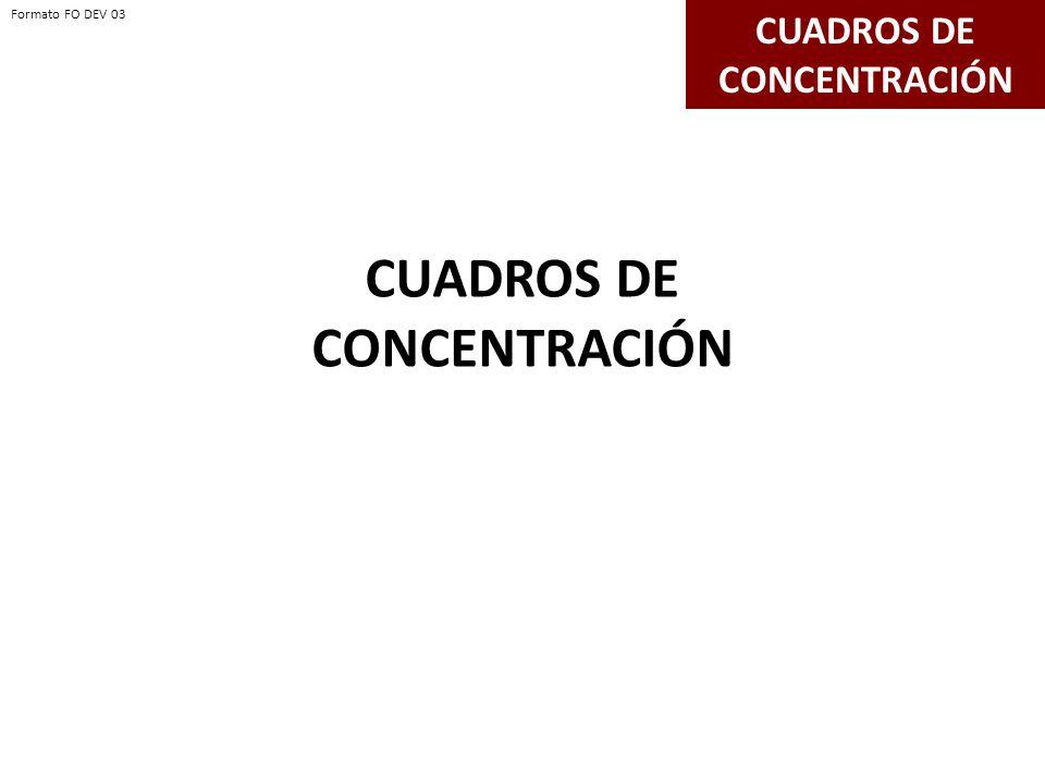 CUADROS DE CONCENTRACIÓN CUADROS DE CONCENTRACIÓN