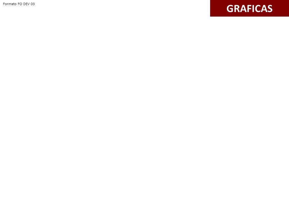 Formato FO DEV 03 Formato FO DEV 03 GRAFICAS Formato FO DEV 03