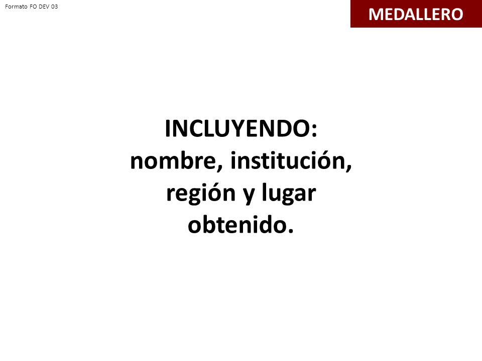 INCLUYENDO: nombre, institución, región y lugar obtenido.