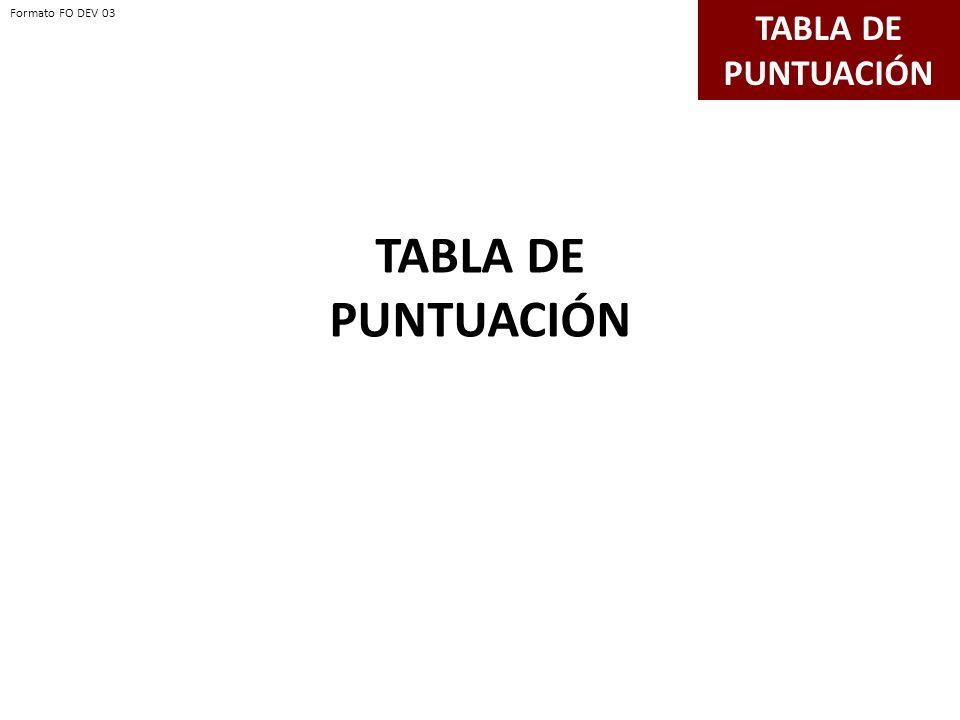 TABLA DE PUNTUACIÓN TABLA DE PUNTUACIÓN Formato FO DEV 03