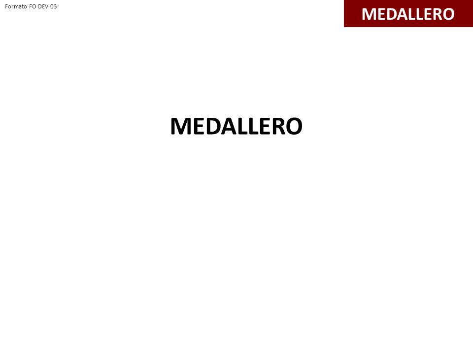 MEDALLERO MEDALLERO Formato FO DEV 03 Formato FO DEV 03