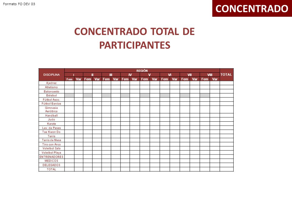 CONCENTRADO TOTAL DE PARTICIPANTES
