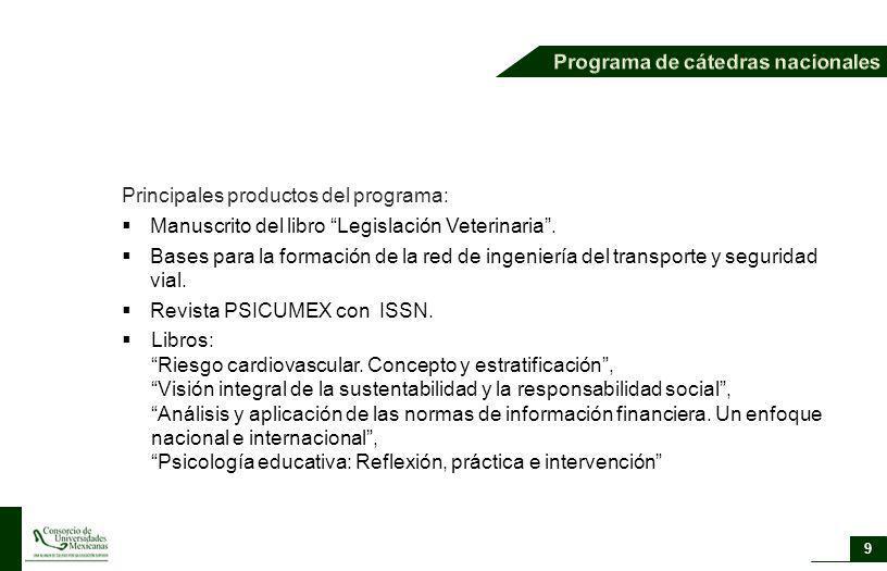 Programa de cátedras nacionales