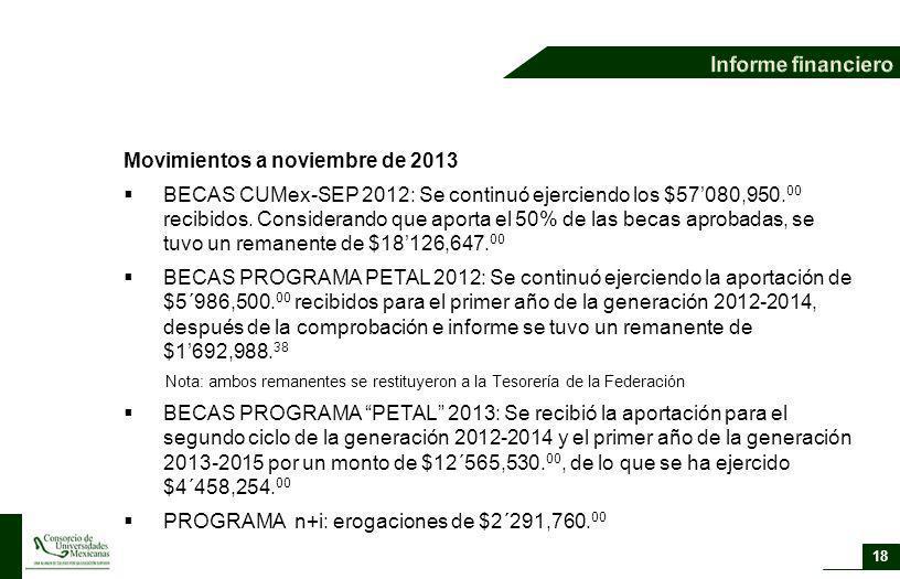 Movimientos a noviembre de 2013