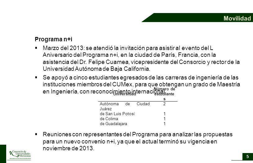 Movilidad Programa n+i