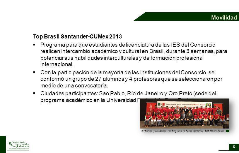 Top Brasil Santander-CUMex 2013