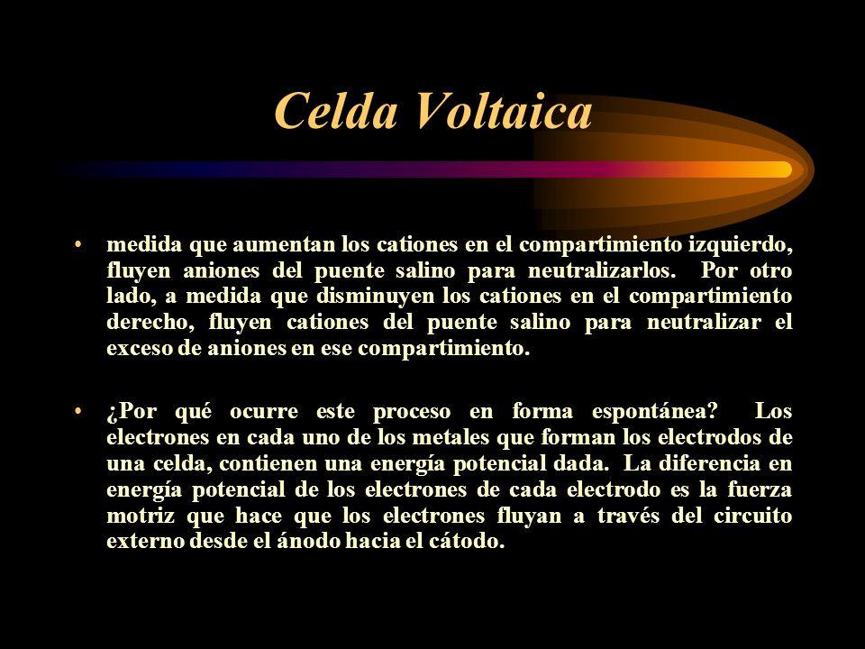 Celda Voltaica