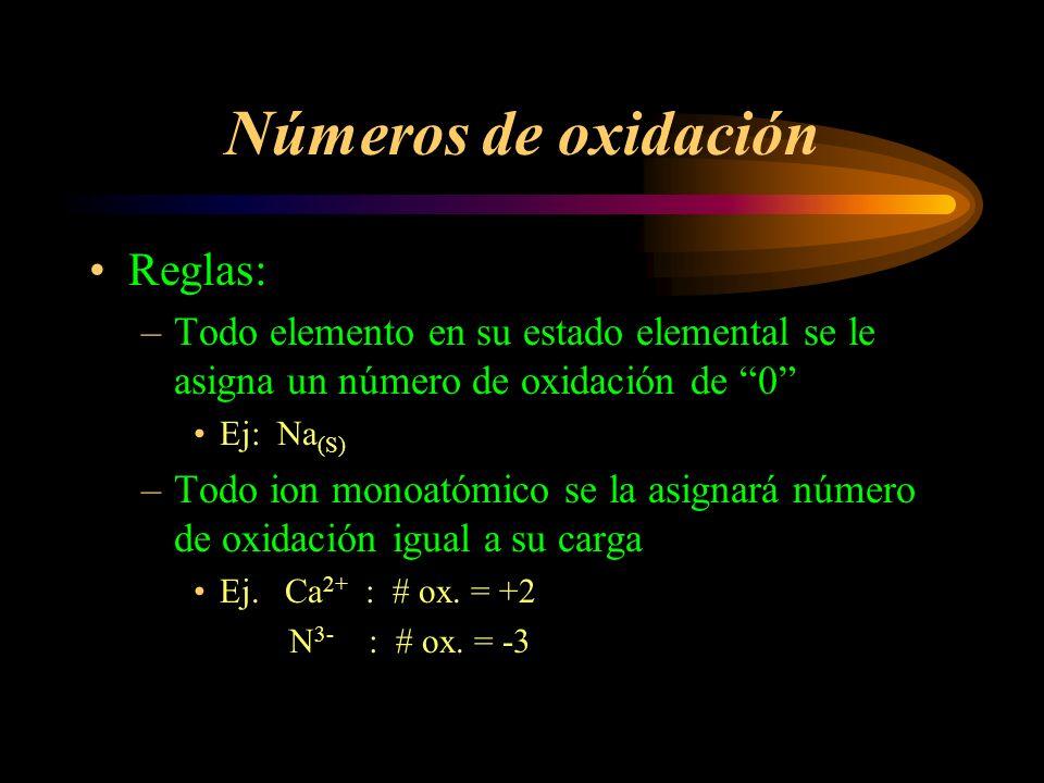 Números de oxidación Reglas: