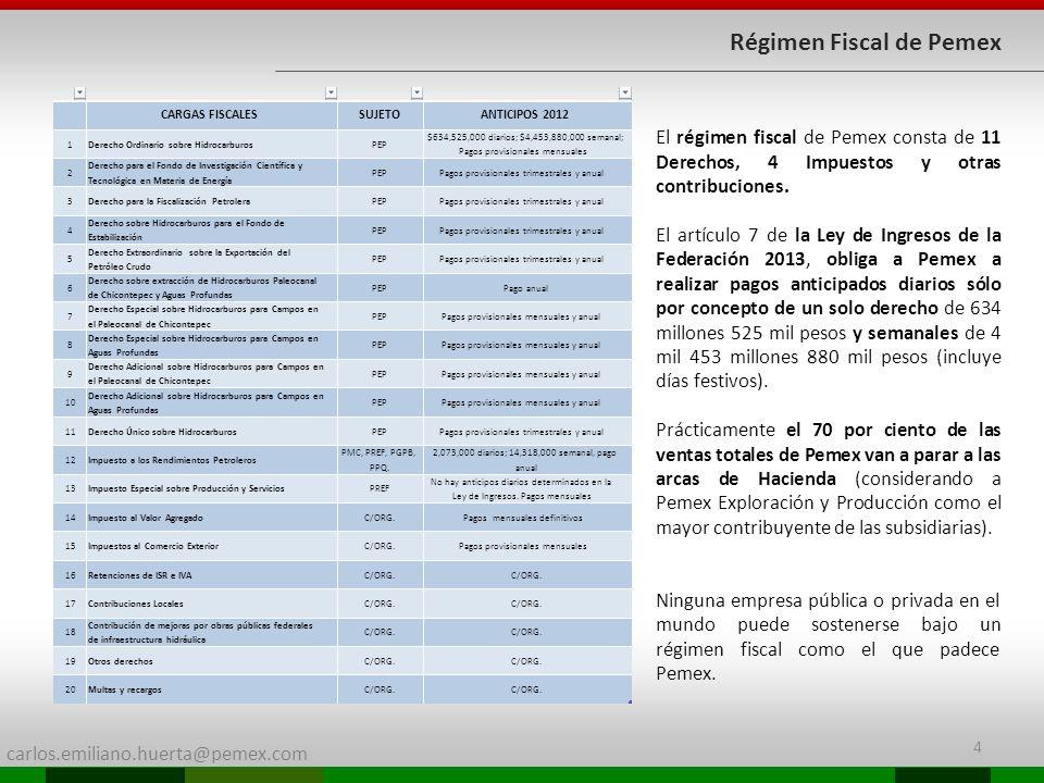 Régimen Fiscal de Pemex